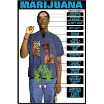 Harmful Effects Marijuana Chart