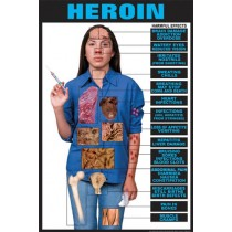 Harmful Effects Heroin Chart